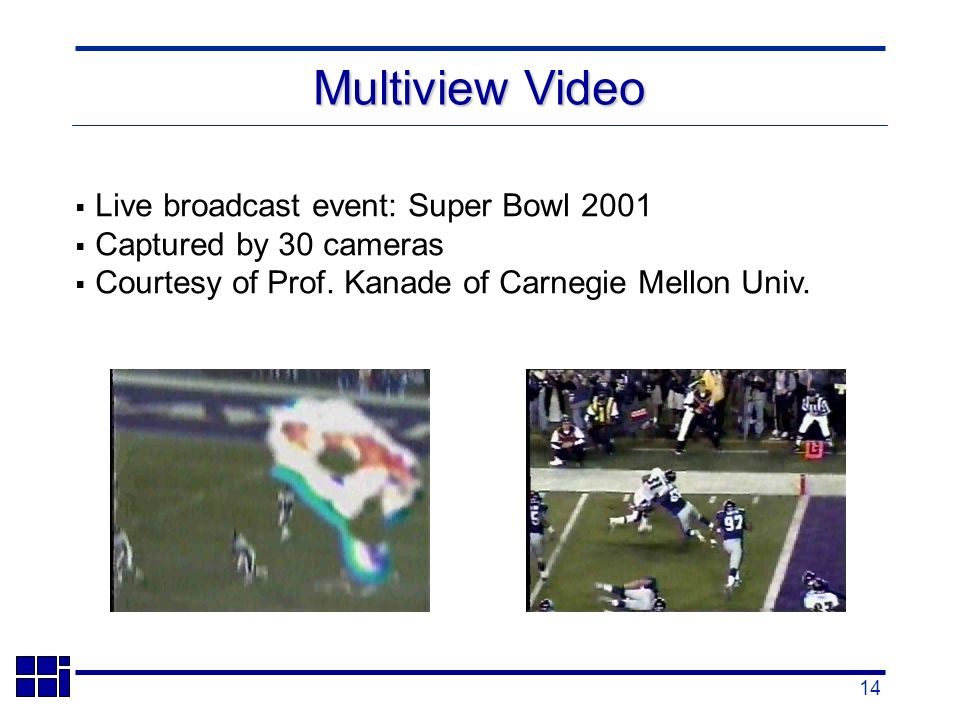 14 Live broadcast event: Super Bowl 2001 Captured by 30 cameras Courtesy of Prof.