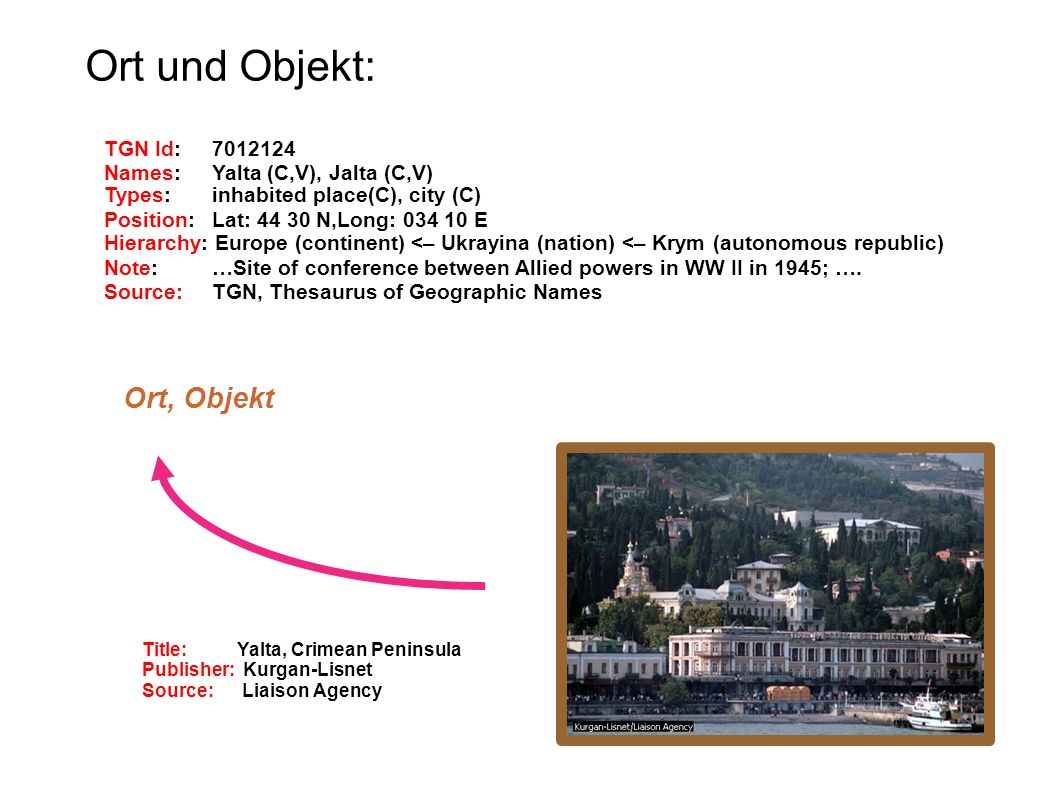 Ort und Objekt: TGN Id: Names: Yalta (C,V), Jalta (C,V) Types: inhabited place(C), city (C) Position: Lat: N,Long: E Hierarchy: Europe (continent) <– Ukrayina (nation) <– Krym (autonomous republic) Note: …Site of conference between Allied powers in WW II in 1945; ….