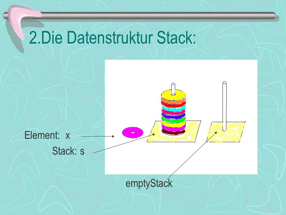 2.Die Datenstruktur Stack: Element: x Stack: s emptyStack