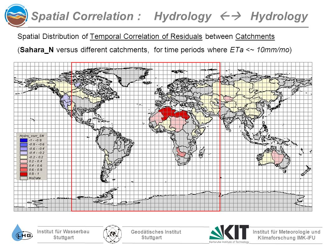 Institut für Wasserbau Stuttgart Geodätisches Institut Stuttgart Institut für Meteorologie und Klimaforschung IMK-IFU Spatial Correlation : Hydrology Hydrology Spatial Distribution of Temporal Correlation of Residuals between Catchments (Sahara_N versus different catchments, for time periods where ETa <~ 10mm/mo)
