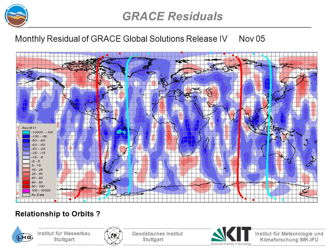 Institut für Wasserbau Stuttgart Geodätisches Institut Stuttgart Institut für Meteorologie und Klimaforschung IMK-IFU GRACE Residuals Monthly Residual of GRACE Global Solutions Release IV Nov 05 Relationship to Orbits