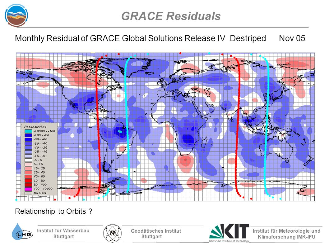Institut für Wasserbau Stuttgart Geodätisches Institut Stuttgart Institut für Meteorologie und Klimaforschung IMK-IFU GRACE Residuals Monthly Residual of GRACE Global Solutions Release IV Destriped Nov 05 Relationship to Orbits