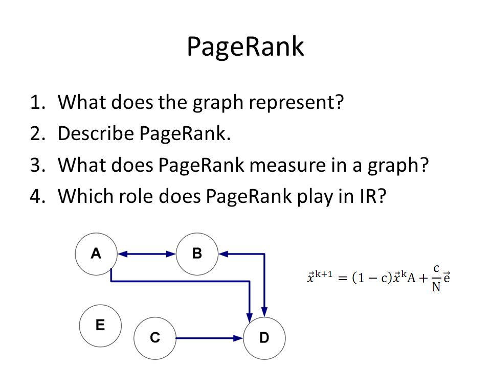 PageRank 1.What does the graph represent. 2.Describe PageRank.