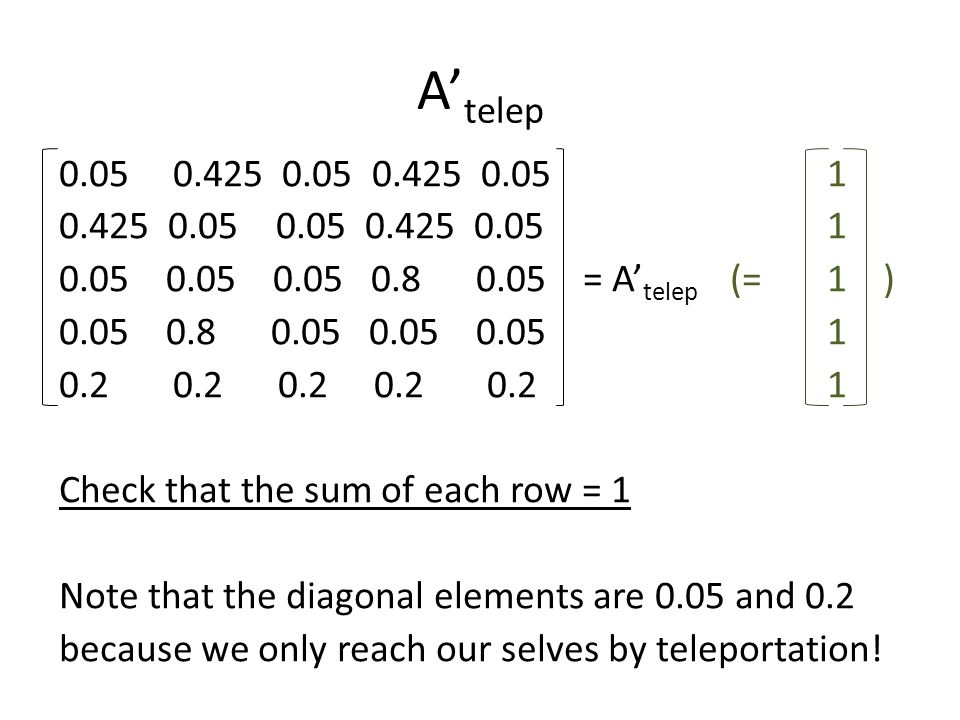 = A telep (= 1 ) Check that the sum of each row = 1 Note that the diagonal elements are 0.05 and 0.2 because we only reach our selves by teleportation.