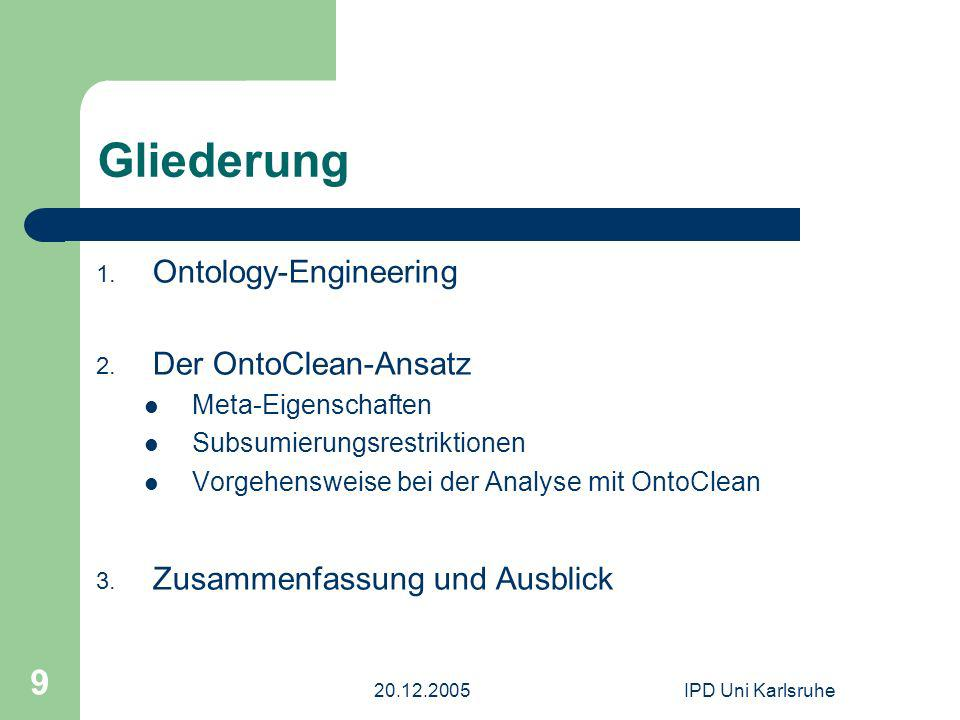 IPD Uni Karlsruhe 9 Gliederung 1. Ontology-Engineering 2.