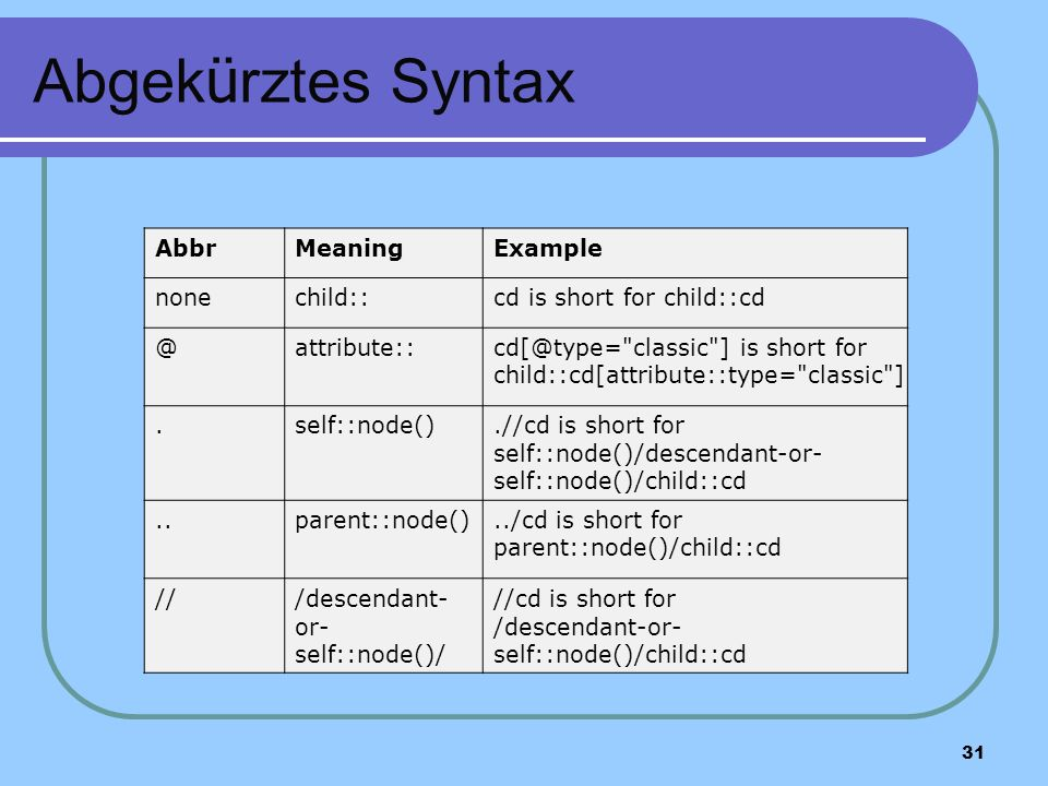 31 Abgek ü rztes Syntax AbbrMeaningExample nonechild::cd is short for child::cd classic ] is short for child::cd[attribute::type= classic ].self::node().//cd is short for self::node()/descendant-or- self::node()/child::cd..parent::node()../cd is short for parent::node()/child::cd ///descendant- or- self::node()/ //cd is short for /descendant-or- self::node()/child::cd