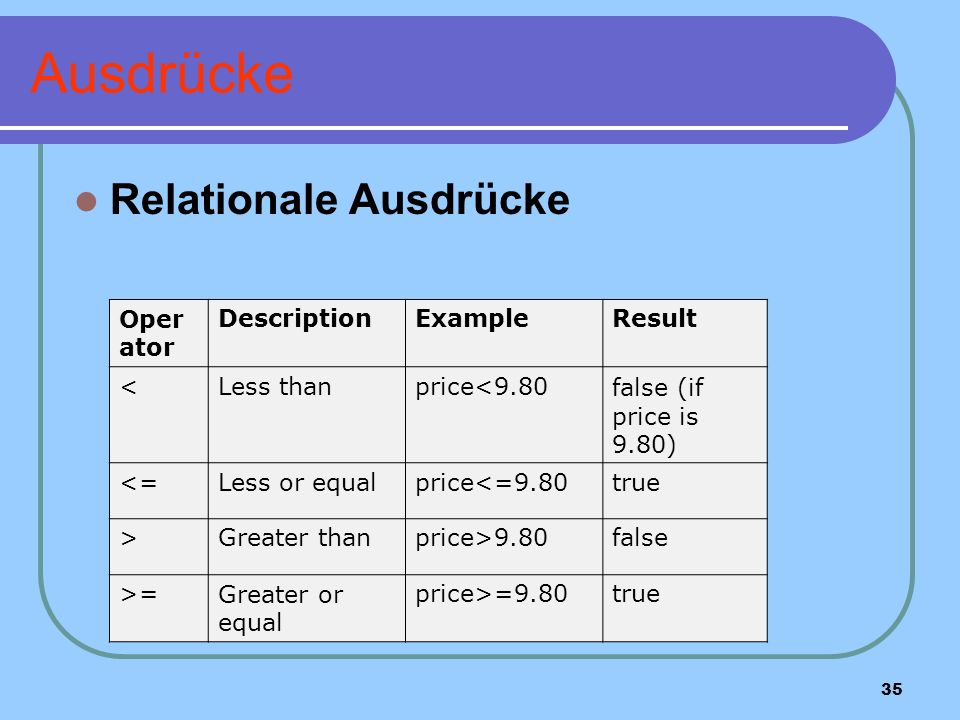 35 Ausdrücke Relationale Ausdrücke Oper ator DescriptionExampleResult <Less thanprice<9.80false (if price is 9.80) <=Less or equalprice<=9.80true >Greater thanprice>9.80false >=Greater or equal price>=9.80true