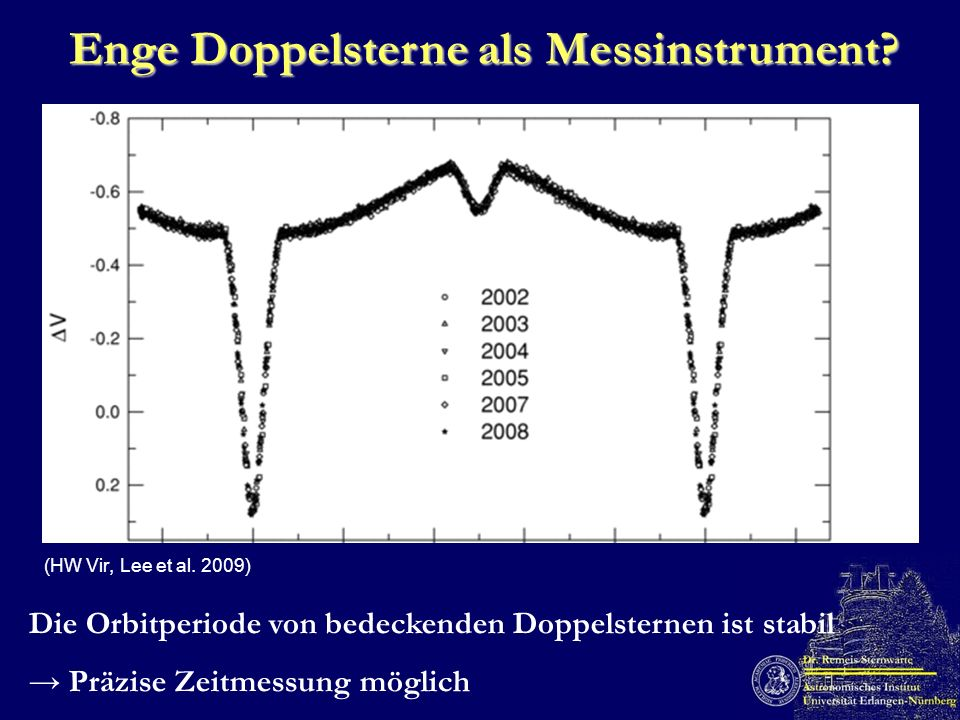 Enge Doppelsterne als Messinstrument. (HW Vir, Lee et al.