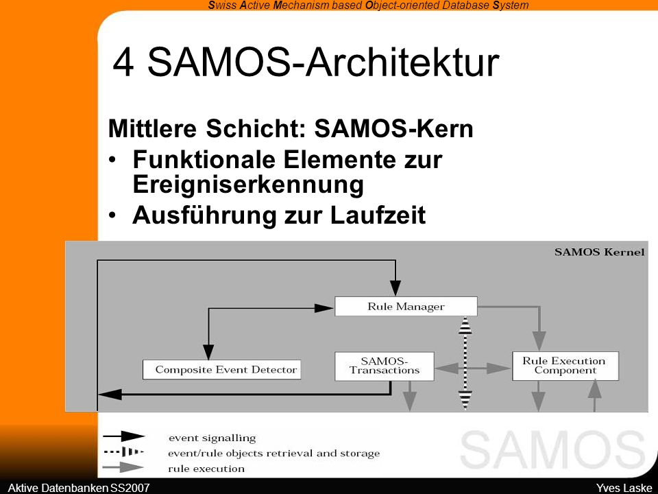 4 SAMOS-Architektur Swiss Active Mechanism based Object-oriented Database System Aktive Datenbanken SS2007 Yves Laske Mittlere Schicht: SAMOS-Kern Funktionale Elemente zur Ereigniserkennung Ausführung zur Laufzeit
