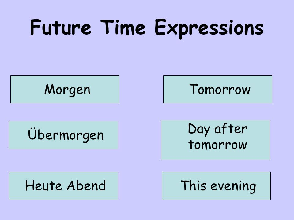Future Time Expressions MorgenTomorrow Übermorgen Day after tomorrow Heute AbendThis evening