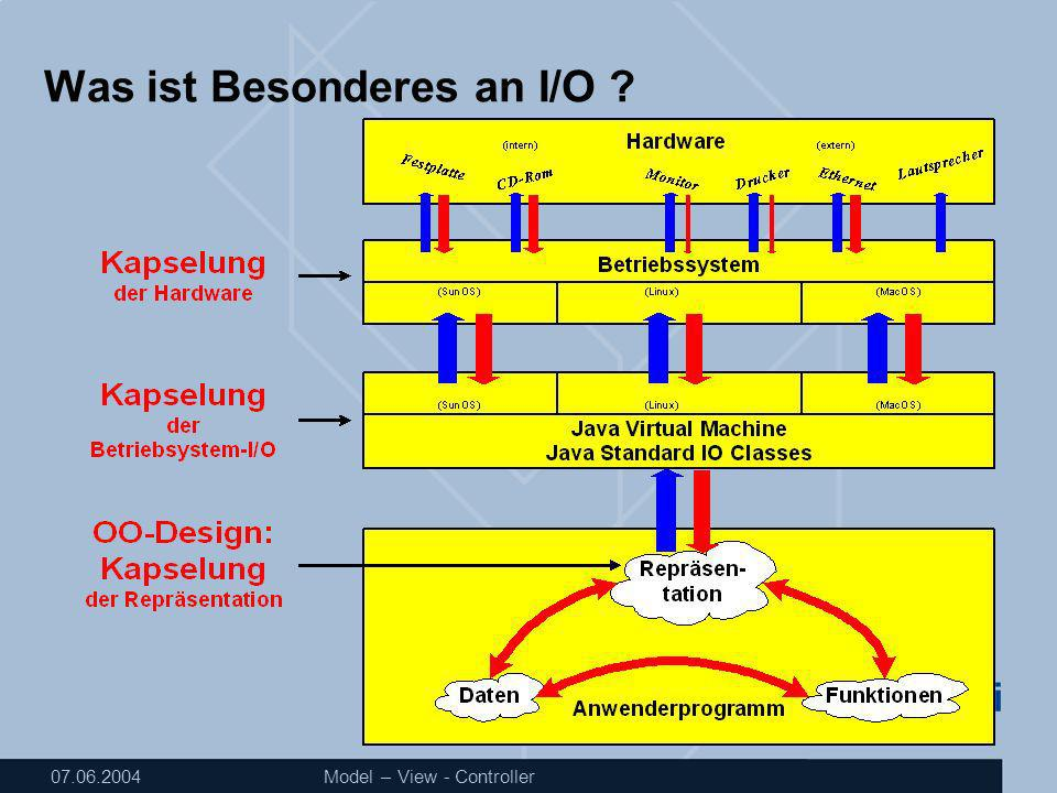 Model – View - Controller Was ist Besonderes an I/O