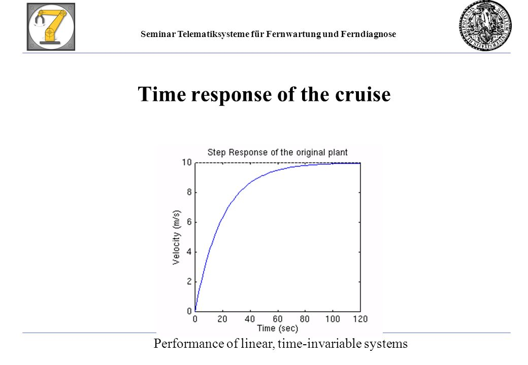 Seminar Telematiksysteme für Fernwartung und Ferndiagnose Time response of the cruise Performance of linear, time-invariable systems