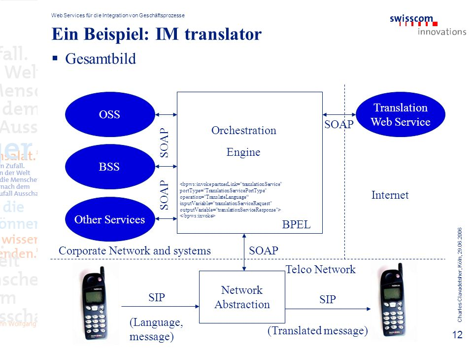 Web Services für die Integration von Geschäftsprozesse Charles Clavadetsher, Köln, Ein Beispiel: IM translator Gesamtbild Translation Web Service SOAP SIP (Language, message) SIP (Translated message) Telco Network Internet OSS BSS Other Services Corporate Network and systems SOAP BPEL <bpws:invoke partnerLink= translationService portType= TranslationServicePortType operation= TranslateLanguage inputVariable= translationServiceRequest outputVariable= translationServiceResponse > Orchestration Engine Network Abstraction