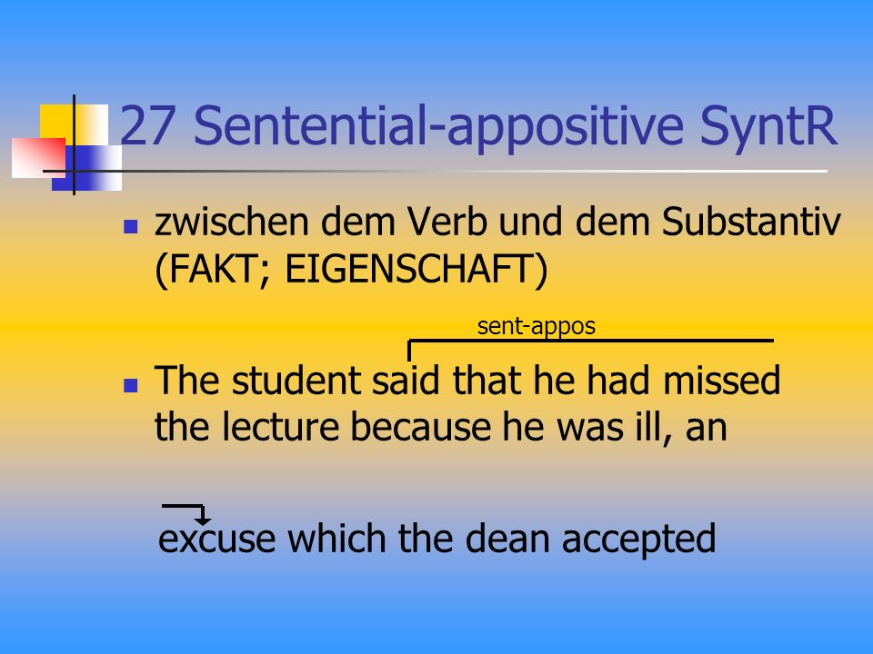 27 Sentential-appositive SyntR zwischen dem Verb und dem Substantiv (FAKT; EIGENSCHAFT) The student said that he had missed the lecture because he was ill, an excuse which the dean accepted sent-appos
