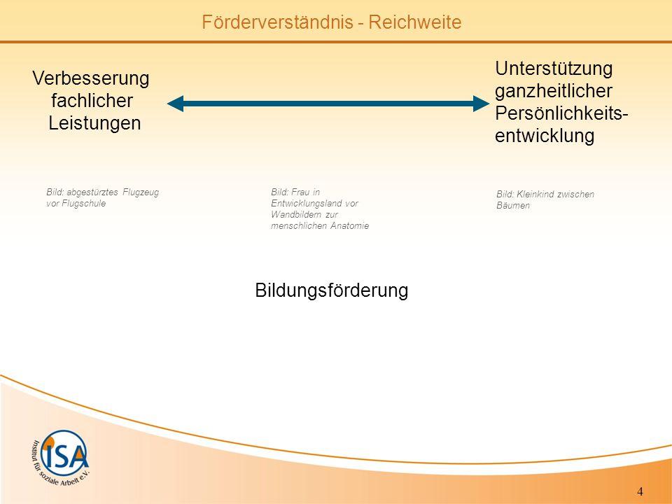 VORLÄUFIGE ERGEBNISSE - Praxis individueller Förderung in der ...