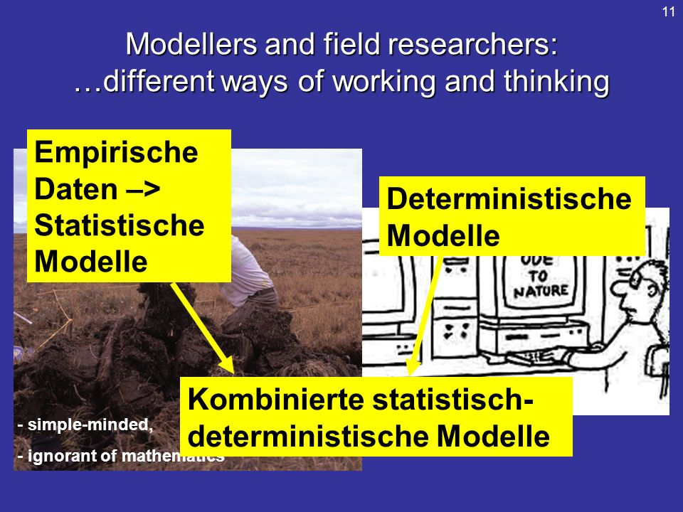 Modellers and field researchers: …different ways of working and thinking - simple-minded, - ignorant of mathematics - out of touch with reality 11 Empirische Daten –> Statistische Modelle Deterministische Modelle Kombinierte statistisch- deterministische Modelle