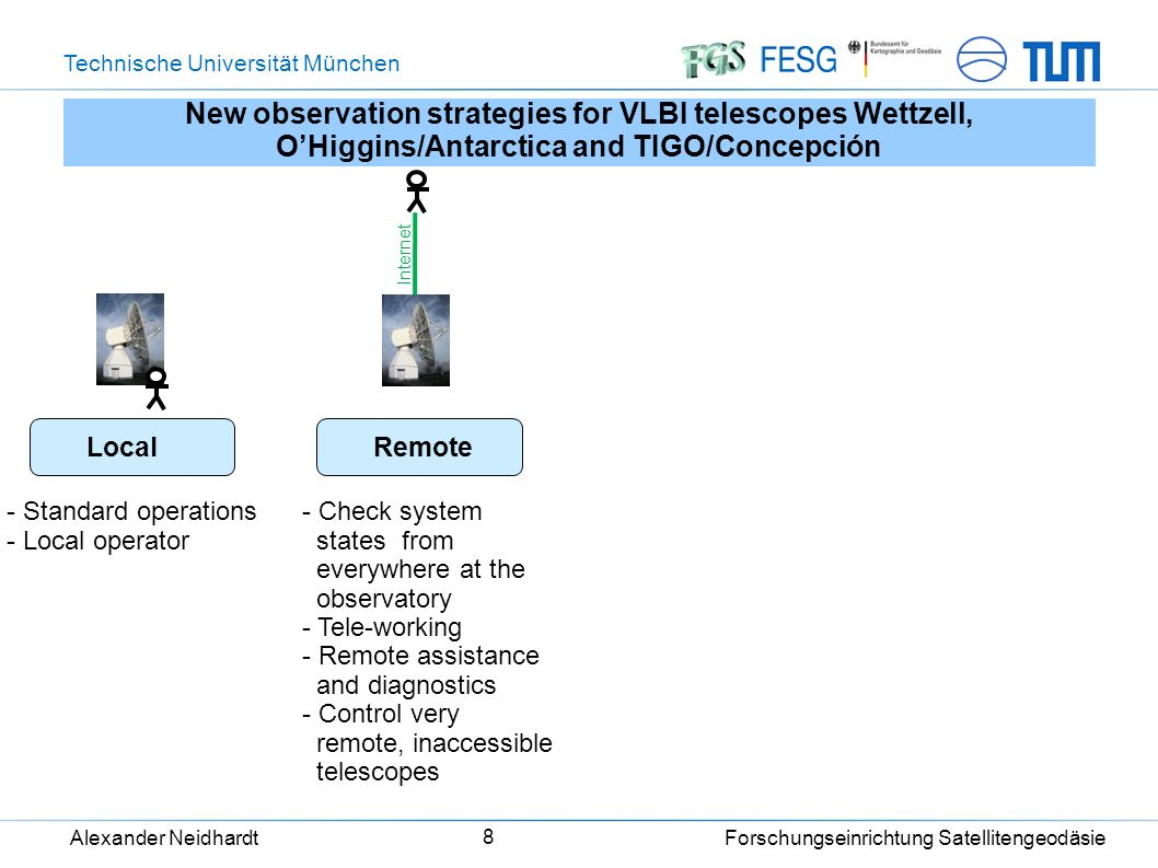 Technische Universität München Alexander Neidhardt Forschungseinrichtung Satellitengeodäsie 8 New observation strategies for VLBI telescopes Wettzell, OHiggins/Antarctica and TIGO/Concepción LocalRemote - Check system states from everywhere at the observatory - Tele-working - Remote assistance and diagnostics - Control very remote, inaccessible telescopes - Standard operations - Local operator Internet