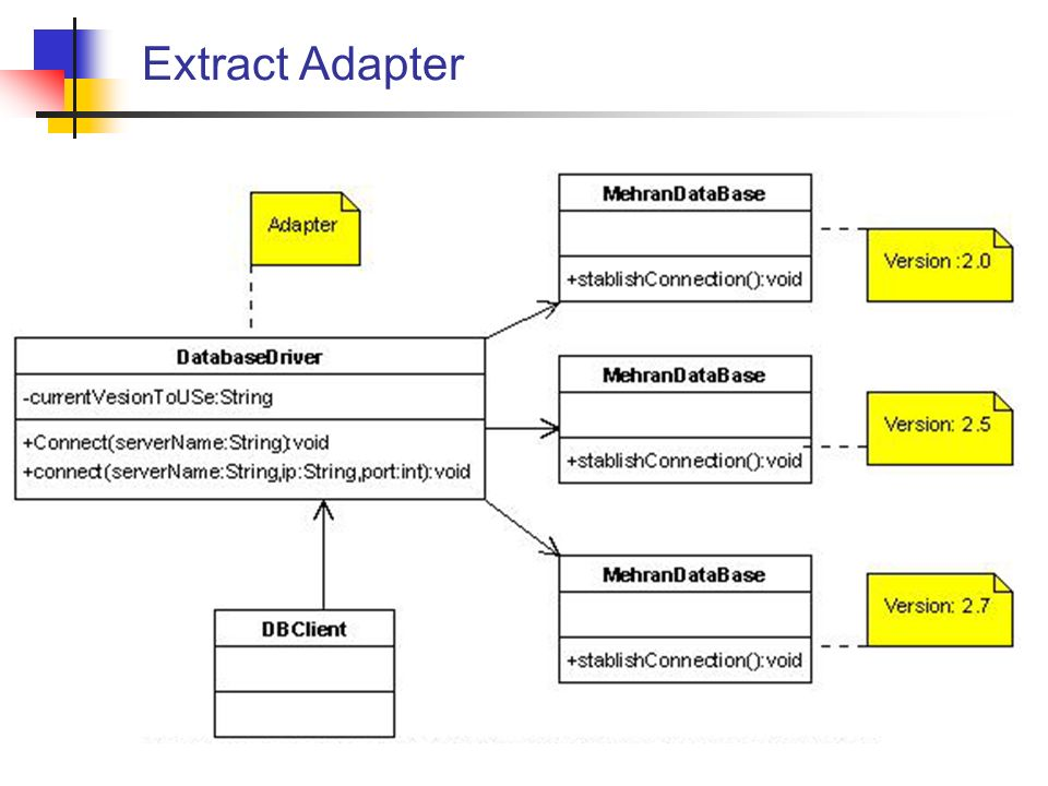 Extract Adapter