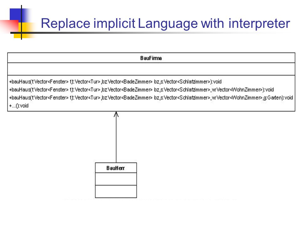 Replace implicit Language with interpreter
