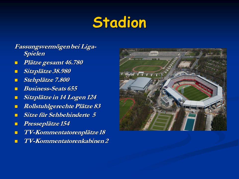 1 Fc Nurnberg Von Robert Holub Von Robert Holub Stadion