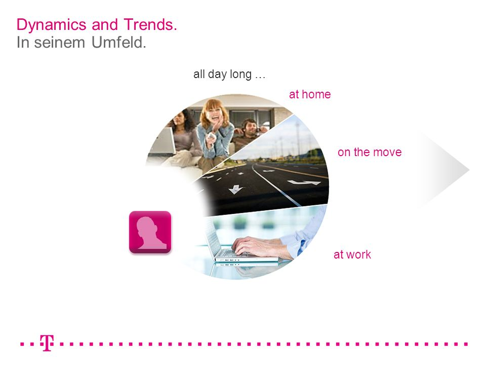 at home on the move at work all day long … Dynamics and Trends. In seinem Umfeld.