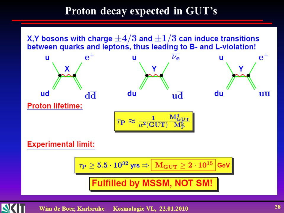 Wim de Boer, KarlsruheKosmologie VL, Proton decay expected in GUTs
