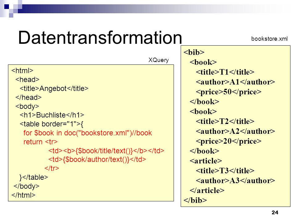 24 Datentransformation T1 A1 50 T2 A2 20 T3 A3 bookstore.xml Angebot Buchliste { for $book in doc( bookstore.xml )//book return {$book/title/text()} {$book/author/text()} } XQuery