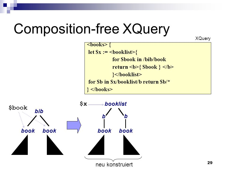 29 Composition-free XQuery book bib book booklist book b b $x $book { let $x := { for $book in /bib/book return { $book } } for $b in $x/booklist/b return $b/* } neu konstruiert XQuery