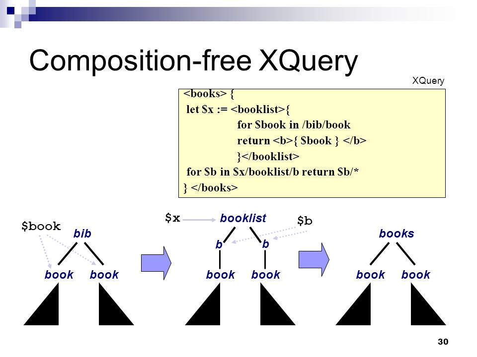 30 Composition-free XQuery book bib book booklist book b b $x book books book $book $b { let $x := { for $book in /bib/book return { $book } } for $b in $x/booklist/b return $b/* } XQuery