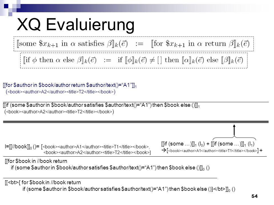 54 XQ Evaluierung [[ { for $book in //book return if (some $author in $book/author satisfies $author/text()=A1) then $book else ()} ]] 0 () [[for $book in //book return if (some $author in $book/author satisfies $author/text()=A1) then $book else ()]] 0 () l=[[//book]] 0 ()= [ A1 T1, A2 T2 ] [[if (some …)]] 1 (l 0 ) + [[if (some …)]] 1 (l 1 ) [ A1 T1 ] + [[if (some $author in $book/author satisfies $author/text()=A1) then $book else ()]] 1 ( A2 T2 ) [[for $author in $book/author return $author/text()=A1]] 1 ( A2 T2 )