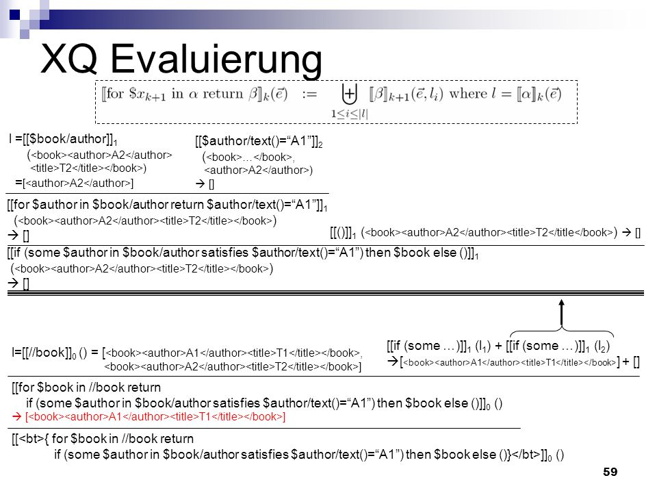 59 XQ Evaluierung [[ { for $book in //book return if (some $author in $book/author satisfies $author/text()=A1) then $book else ()} ]] 0 () [[for $book in //book return if (some $author in $book/author satisfies $author/text()=A1) then $book else ()]] 0 () [ A1 T1 ] l=[[//book]] 0 () = [ A1 T1, A2 T2 ] [[if (some …)]] 1 (l 1 ) + [[if (some …)]] 1 (l 2 ) [ A1 T1 ] + [] [[if (some $author in $book/author satisfies $author/text()=A1) then $book else ()]] 1 ( A2 T2 ) [] [[for $author in $book/author return $author/text()=A1]] 1 ( A2 T2 ) [] l =[[$book/author]] 1 ( A2 T2 ) = [ A2 ] [[$author/text()=A1]] 2 ( …, A2 ) [] [[()]] 1 ( A2 T2 ) []