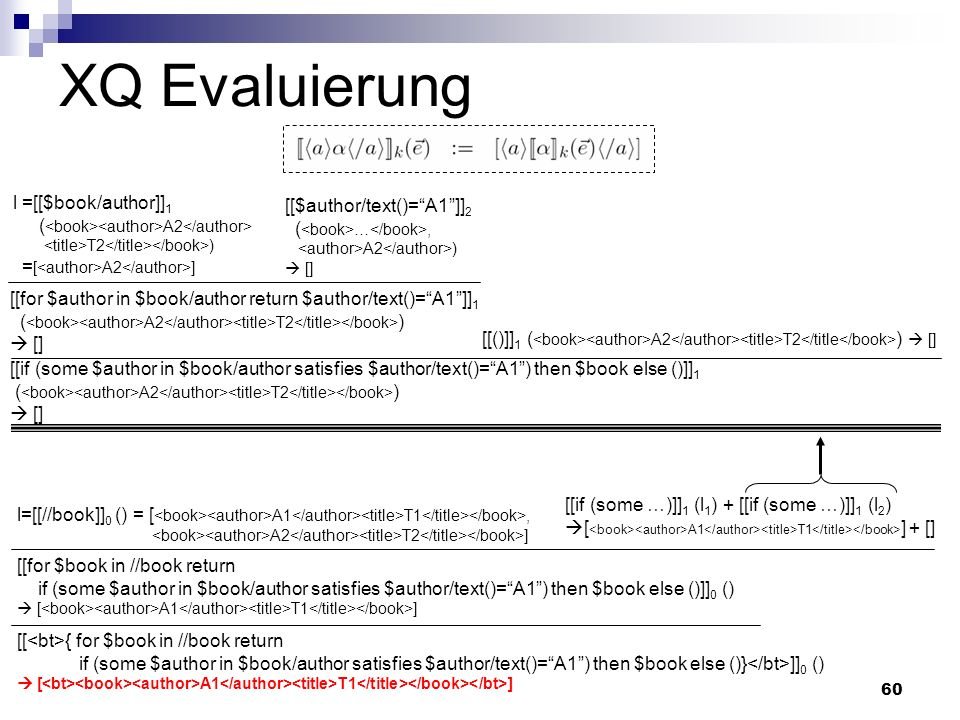 60 XQ Evaluierung [[ { for $book in //book return if (some $author in $book/author satisfies $author/text()=A1) then $book else ()} ]] 0 () [ A1 T1 ] [[for $book in //book return if (some $author in $book/author satisfies $author/text()=A1) then $book else ()]] 0 () [ A1 T1 ] l=[[//book]] 0 () = [ A1 T1, A2 T2 ] [[if (some …)]] 1 (l 1 ) + [[if (some …)]] 1 (l 2 ) [ A1 T1 ] + [] [[if (some $author in $book/author satisfies $author/text()=A1) then $book else ()]] 1 ( A2 T2 ) [] [[for $author in $book/author return $author/text()=A1]] 1 ( A2 T2 ) [] l =[[$book/author]] 1 ( A2 T2 ) = [ A2 ] [[$author/text()=A1]] 2 ( …, A2 ) [] [[()]] 1 ( A2 T2 ) []