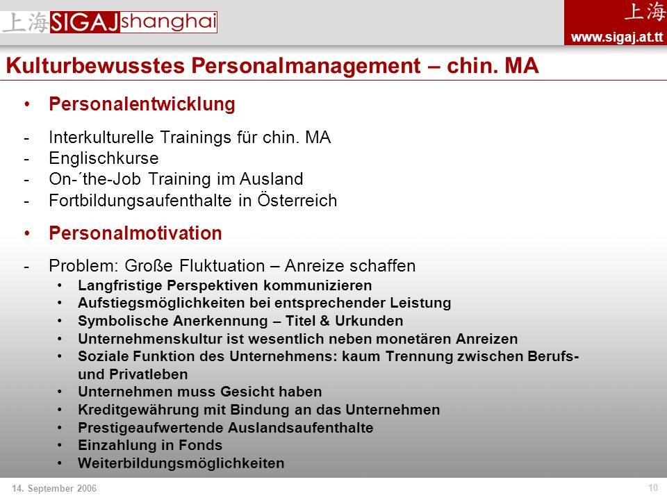 September Kulturbewusstes Personalmanagement – chin.
