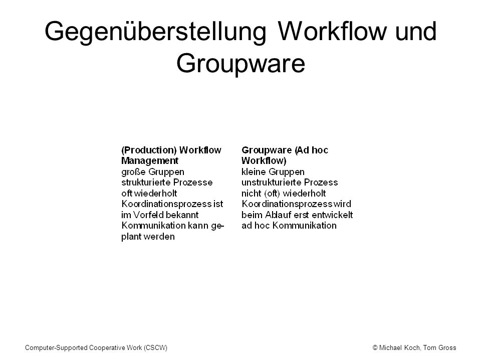 © Michael Koch, Tom GrossComputer-Supported Cooperative Work (CSCW) Gegenüberstellung Workflow und Groupware