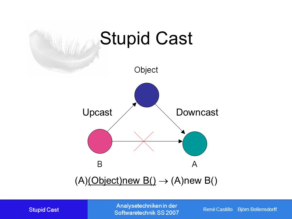 René Castillo Björn Bollensdorff Analysetechniken in der Softwaretechnik SS 2007 Stupid Cast Downcast Upcast Object BA (A)(Object)new B() (A)new B() Stupid Cast