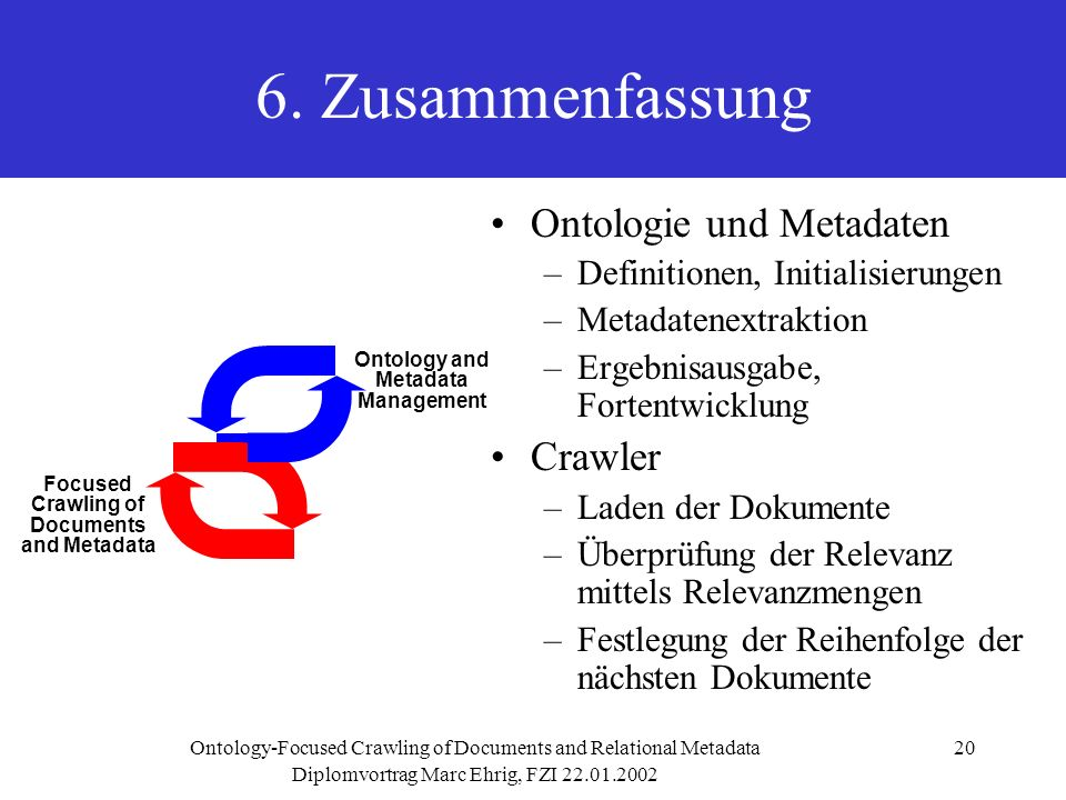 Diplomvortrag Marc Ehrig, FZI Ontology-Focused Crawling of Documents and Relational Metadata20 6.