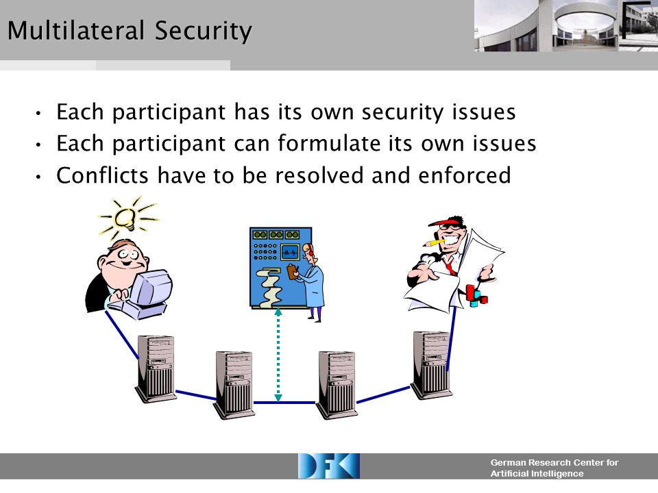 German Research Center for Artificial Intelligence Security Objectives Security objectives are not always independent.