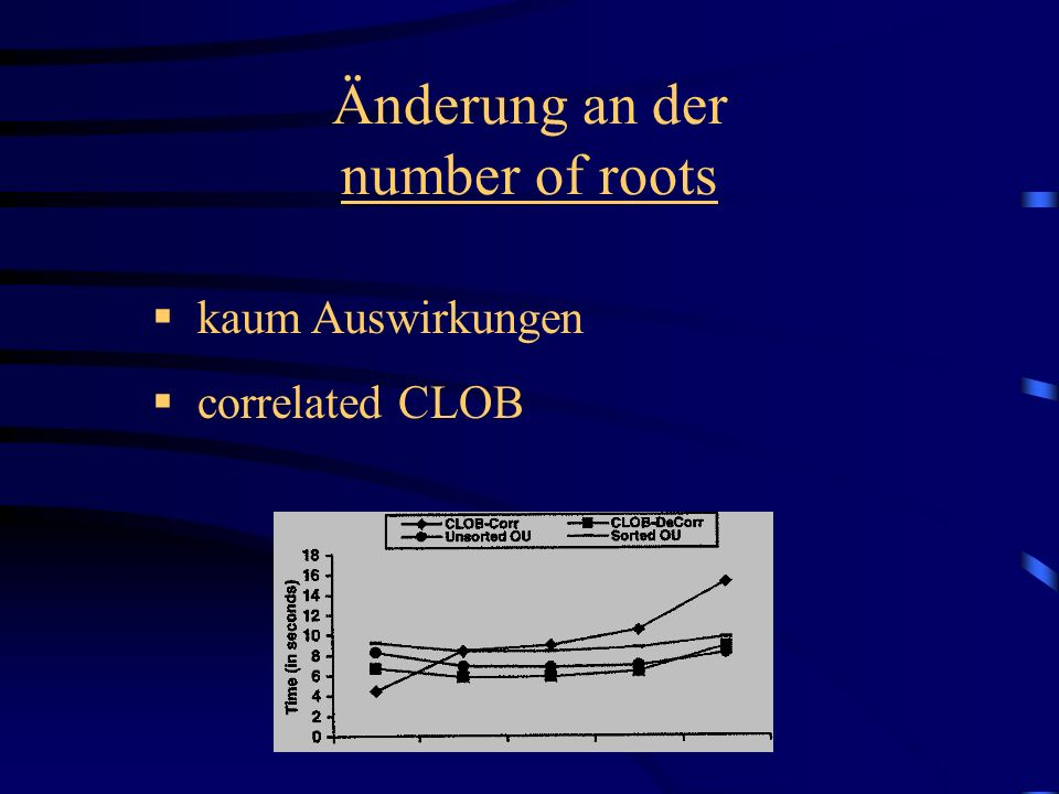 Änderung an der number of roots kaum Auswirkungen correlated CLOB