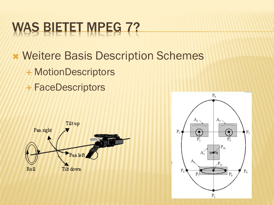 Weitere Basis Description Schemes MotionDescriptors FaceDescriptors