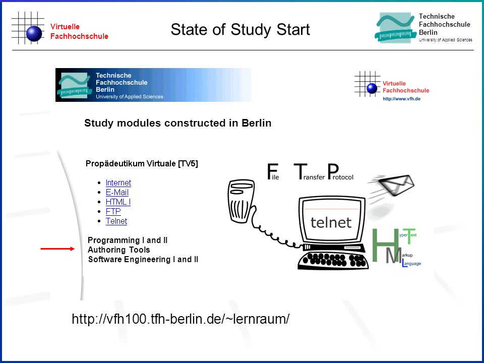 Virtuelle Fachhochschule Technische Fachhochschule Berlin University of Applied Sciences   State of Study Start Study modules constructed in Berlin Programming I and II Authoring Tools Software Engineering I and II