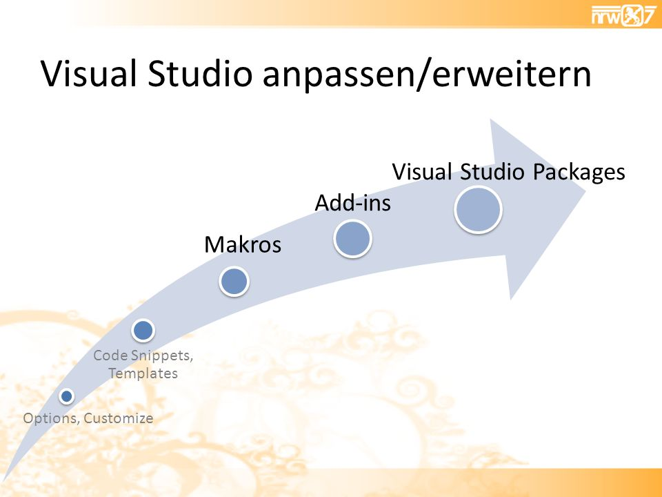 Visual Studio anpassen/erweitern Options, Customize Code Snippets, Templates Makros Add-ins Visual Studio Packages