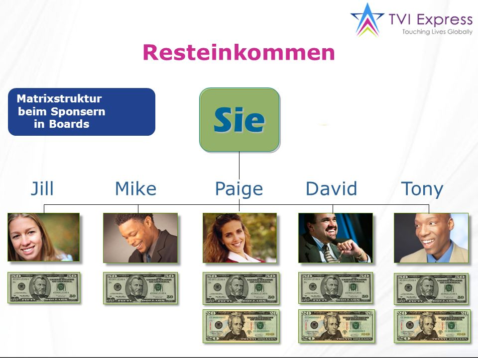 Sie Tony David Mike Jill Paige Resteinkommen Matrixstruktur beim Sponsern in Boards