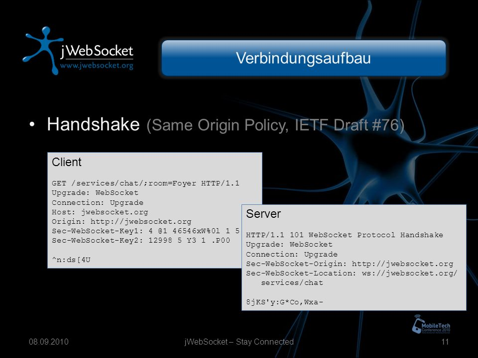 Verbindungsaufbau Handshake (Same Origin Policy, IETF Draft #76) jWebSocket – Stay Connected Client GET /services/chat/;room=Foyer HTTP/1.1 Upgrade: WebSocket Connection: Upgrade Host: jwebsocket.org Origin:   Sec-WebSocket-Key1: 46546xW%0l 1 5 Sec-WebSocket-Key2: Y3 1.P00 ^n:ds[4U Server HTTP/ WebSocket Protocol Handshake Upgrade: WebSocket Connection: Upgrade Sec-WebSocket-Origin:   Sec-WebSocket-Location: ws://jwebsocket.org/ services/chat 8jKS y:G*Co,Wxa-