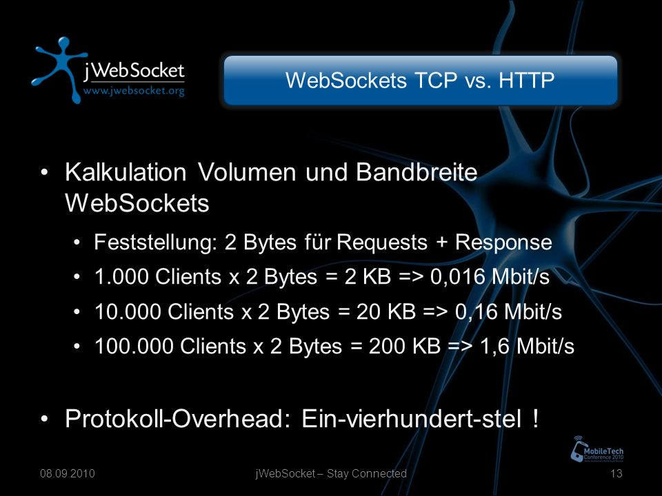 WebSockets TCP vs.