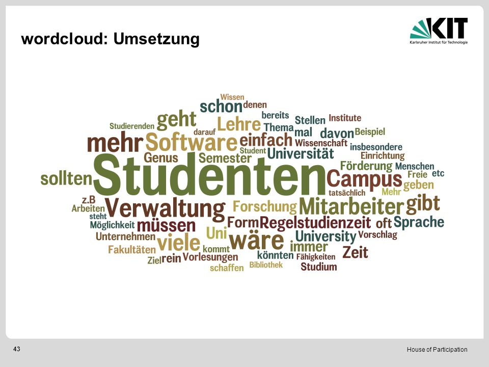 House of Participation 43 wordcloud: Umsetzung