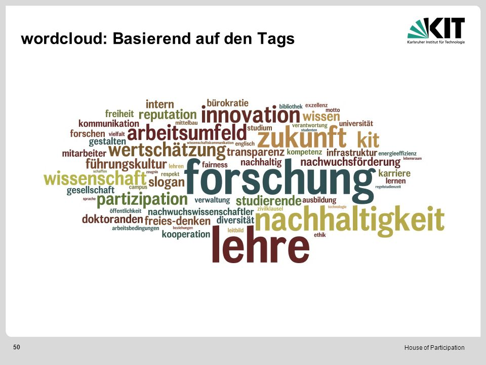 House of Participation 50 wordcloud: Basierend auf den Tags