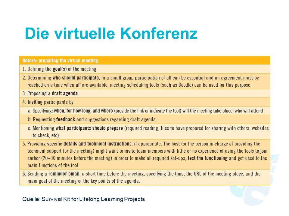 Die virtuelle Konferenz Quelle: Survival Kit for Lifelong Learning Projects