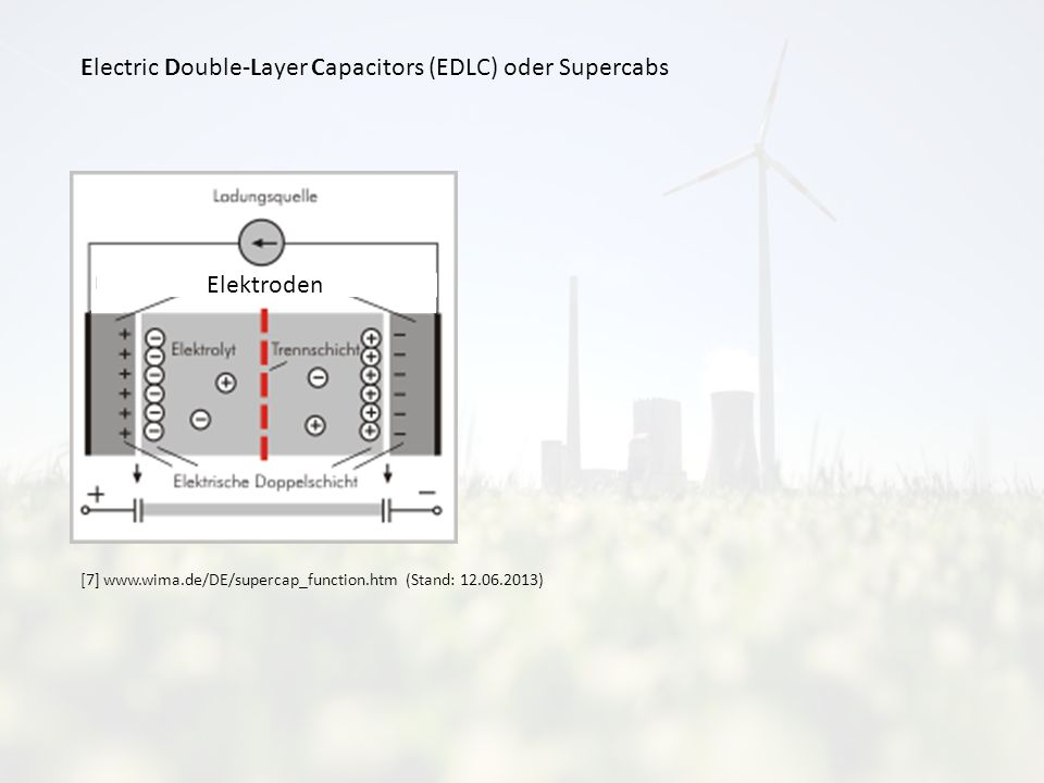 Electric Double-Layer Capacitors (EDLC) oder Supercabs [7]   (Stand: ) Elektroden