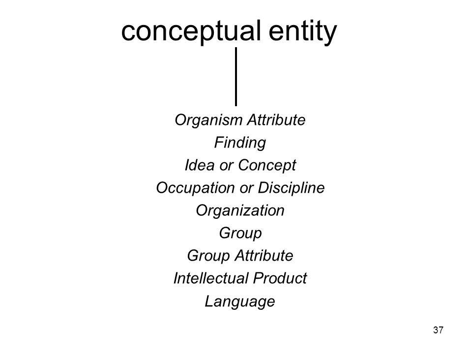 37 conceptual entity Organism Attribute Finding Idea or Concept Occupation or Discipline Organization Group Group Attribute Intellectual Product Language