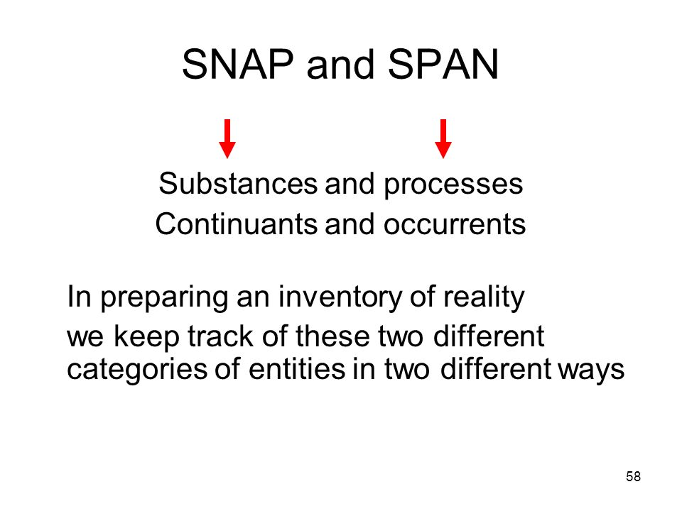 58 SNAP and SPAN Substances and processes Continuants and occurrents In preparing an inventory of reality we keep track of these two different categories of entities in two different ways